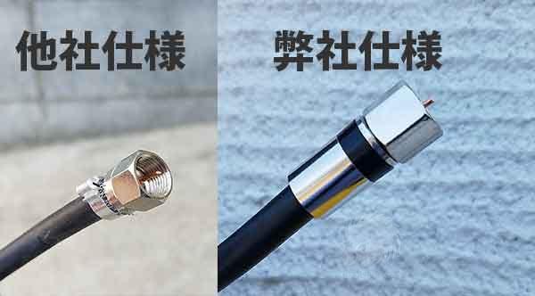 A社のアンテナコネクタと弊社のアンテナコネクタの違い